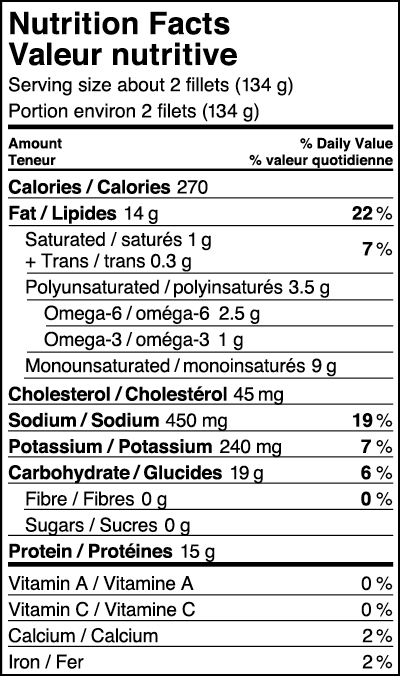 SWC-NutritionFacts_FishBattered454g